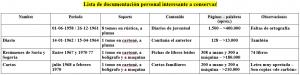 documentos_JM_Ortigosa